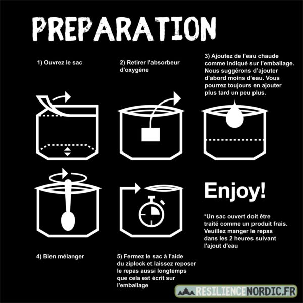 Tactical FoodPack - Préparation